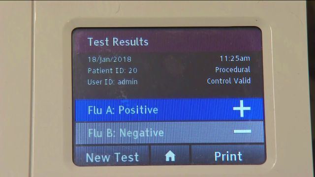 Too Few Older, Hospitalized Patients Getting Flu Tests