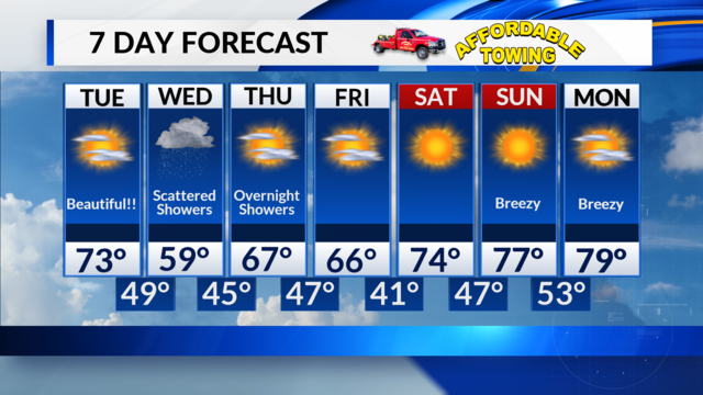Tuesday, April 24 Midday Forecast