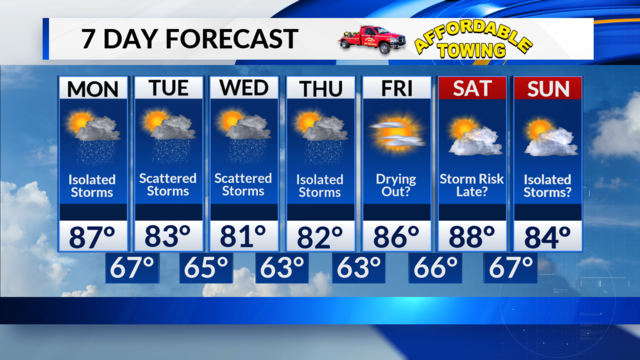 Monday, May 14 Midday Forecast