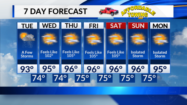 Tuesday, July 10 Midday Forecast