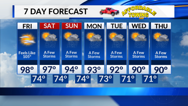 Friday, July 13 Midday Forecast