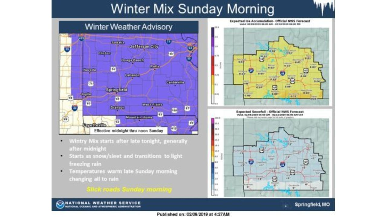 Multiple Winter Weather Advisories Issued For Missouri Snow And